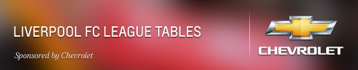 Liverpool FC League Tables - In association with Chevrolet