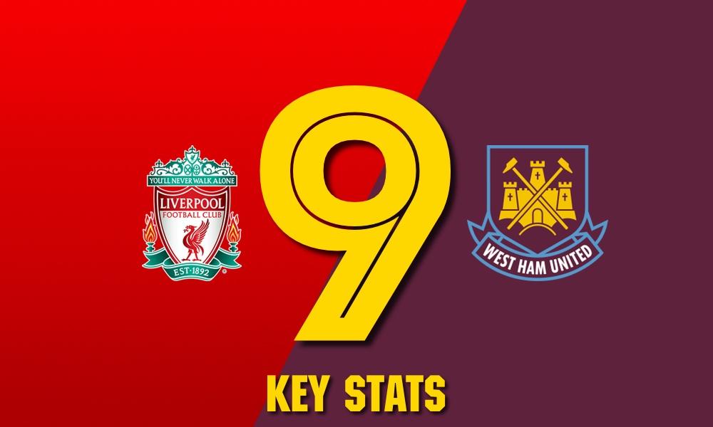 9 statistik kunci jelang vs West Ham