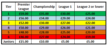 DOMESTIC CUP PRICES