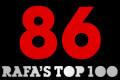 Rafa's Greatest PL Games: 86