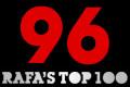 Rafa's Greatest PL Games: 96